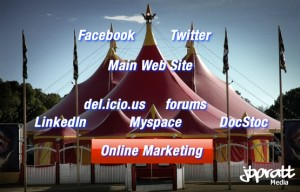 multiple-online-ranking-factors
